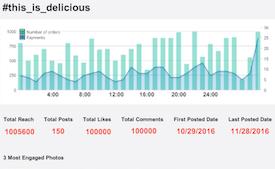 tag-analytics