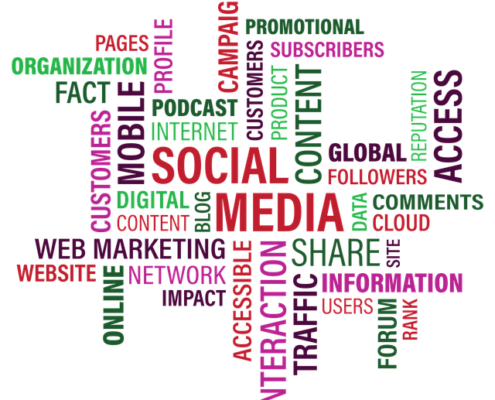 A cluster of social media related words forming a cloud